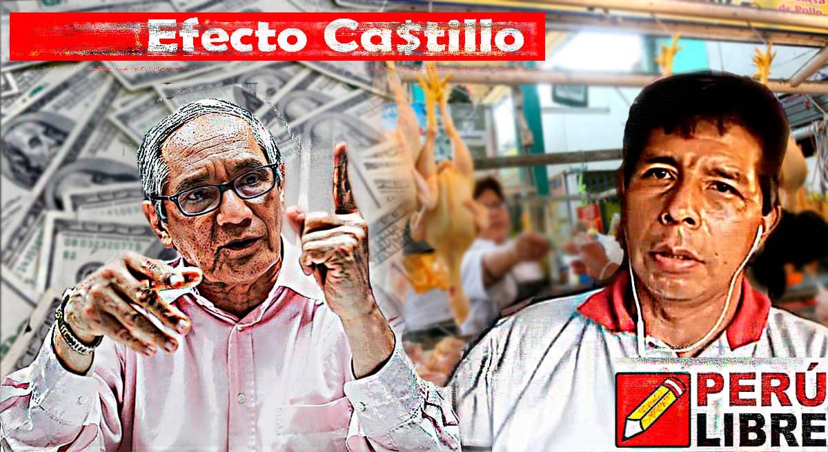 Efecto Castillo