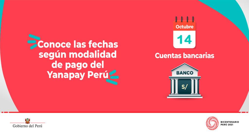 Bono Yanapay: Link Oficial de Consulta hoy 14 de octubre para Cobrar